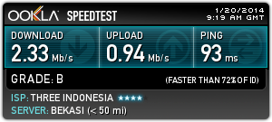 Hasil tes kecepatan 3 via speedtest.net